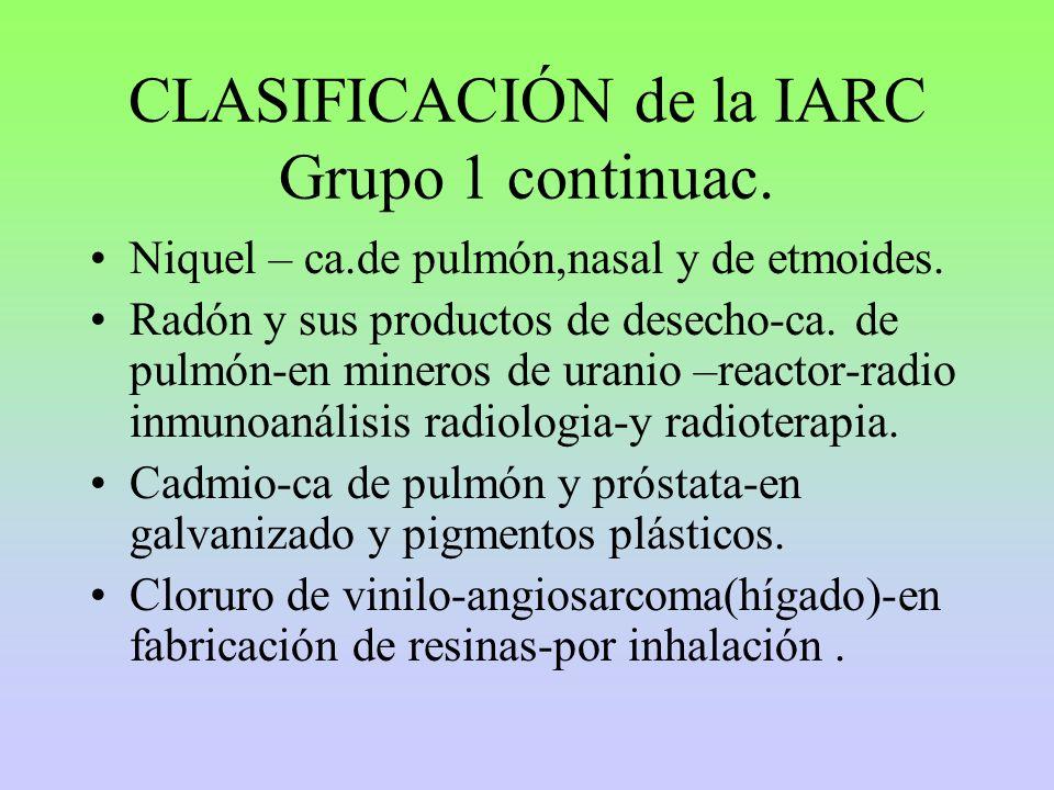 CLASIFICACIÓN de la IARC Grupo 1 continuac. Niquel – ca.de pulmón,nasal y de etmoides. Radón y sus productos de desecho-ca. de pulmón-en mineros de ur