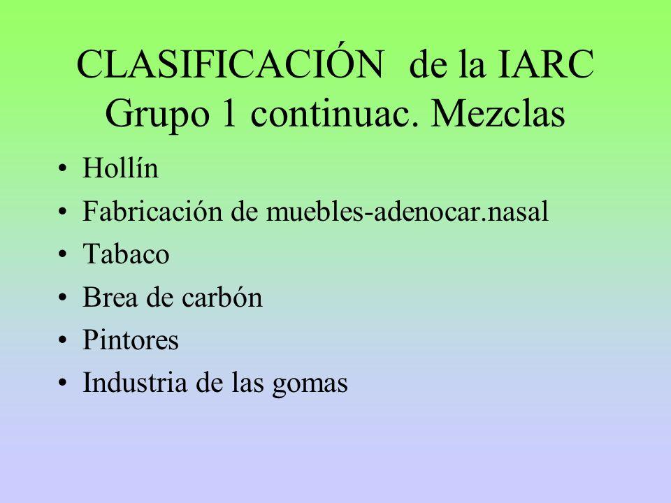 CLASIFICACIÓN de la IARC Grupo 1 continuac. Mezclas Hollín Fabricación de muebles-adenocar.nasal Tabaco Brea de carbón Pintores Industria de las gomas
