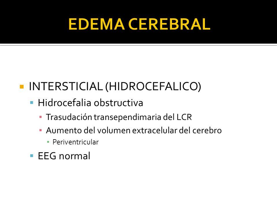 INTERSTICIAL (HIDROCEFALICO) Hidrocefalia obstructiva Trasudación transependimaria del LCR Aumento del volumen extracelular del cerebro Periventricula
