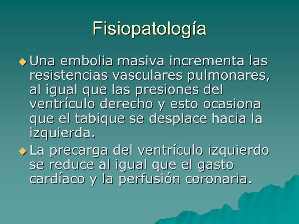 Fisiopatología Una embolia masiva incrementa las resistencias vasculares pulmonares, al igual que las presiones del ventrículo derecho y esto ocasiona