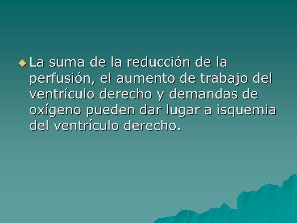 La suma de la reducción de la perfusión, el aumento de trabajo del ventrículo derecho y demandas de oxígeno pueden dar lugar a isquemia del ventrículo