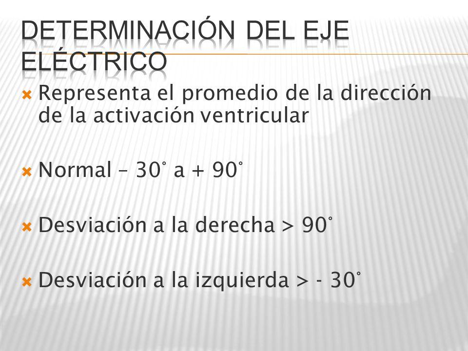 Representa el promedio de la dirección de la activación ventricular Normal – 30° a + 90° Desviación a la derecha > 90° Desviación a la izquierda > - 3
