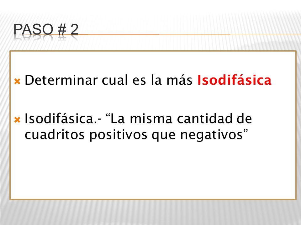 Determinar cual es la más Isodifásica Isodifásica.- La misma cantidad de cuadritos positivos que negativos