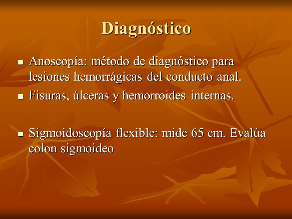 Diagnóstico Anoscopía: método de diagnóstico para lesiones hemorrágicas del conducto anal. Anoscopía: método de diagnóstico para lesiones hemorrágicas