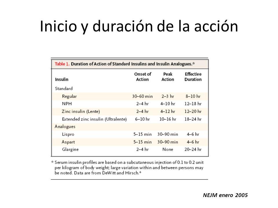 Inicio y duración de la acción NEJM enero 2005