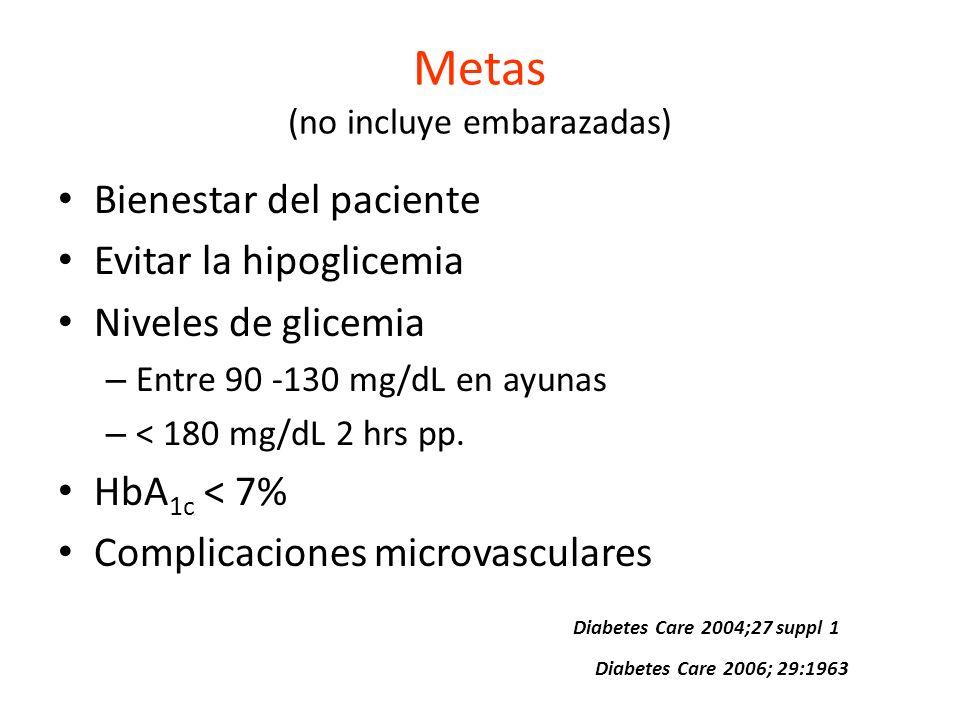 Metas (no incluye embarazadas) Bienestar del paciente Evitar la hipoglicemia Niveles de glicemia – Entre 90 -130 mg/dL en ayunas – < 180 mg/dL 2 hrs p