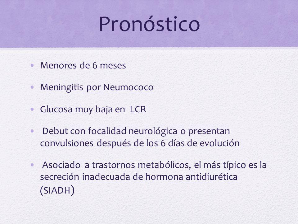 Pronóstico Menores de 6 meses Meningitis por Neumococo Glucosa muy baja en LCR Debut con focalidad neurológica o presentan convulsiones después de los