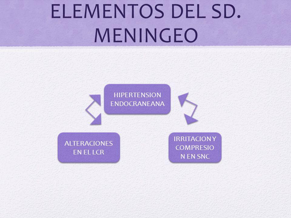 ELEMENTOS DEL SD. MENINGEO HIPERTENSION ENDOCRANEANA ALTERACIONES EN EL LCR IRRITACION Y COMPRESIO N EN SNC