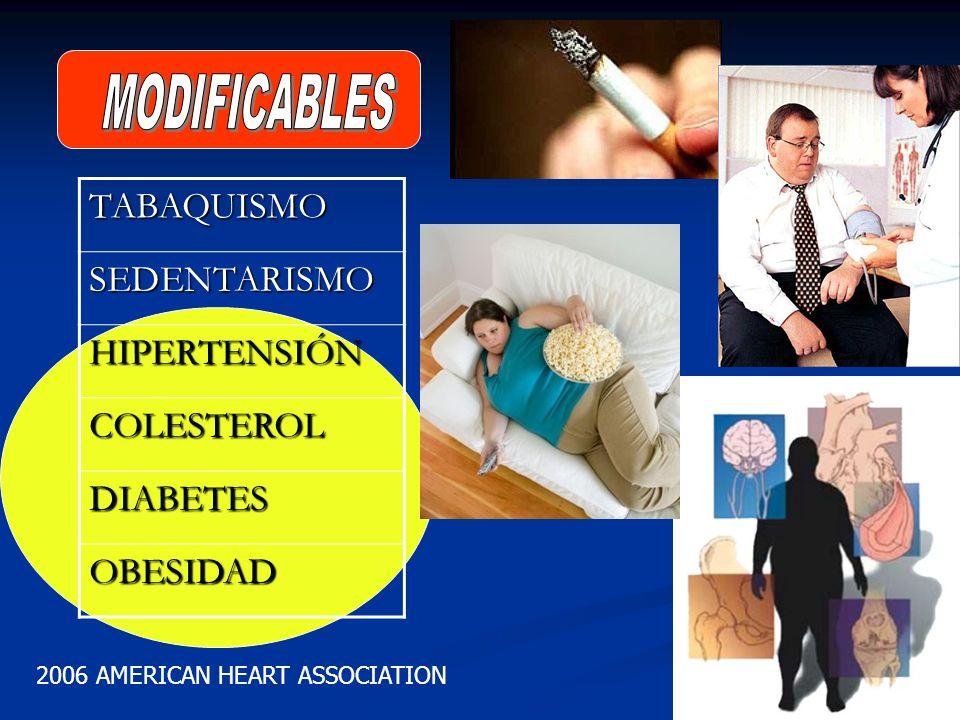 TABAQUISMOSEDENTARISMO HIPERTENSIÓN COLESTEROL DIABETES OBESIDAD