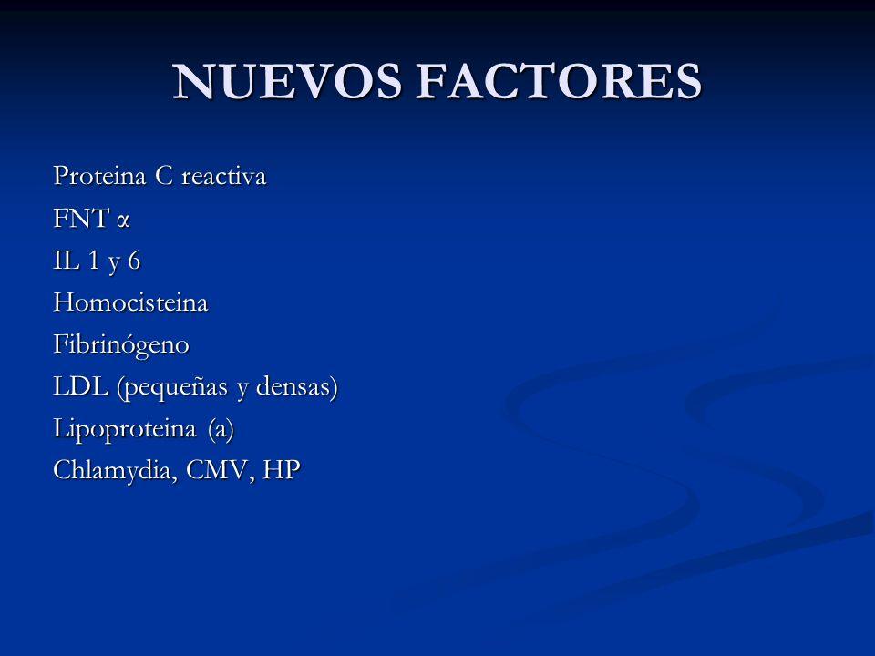 NUEVOS FACTORES Proteina C reactiva FNT α IL 1 y 6 HomocisteinaFibrinógeno LDL (pequeñas y densas) Lipoproteina (a) Chlamydia, CMV, HP