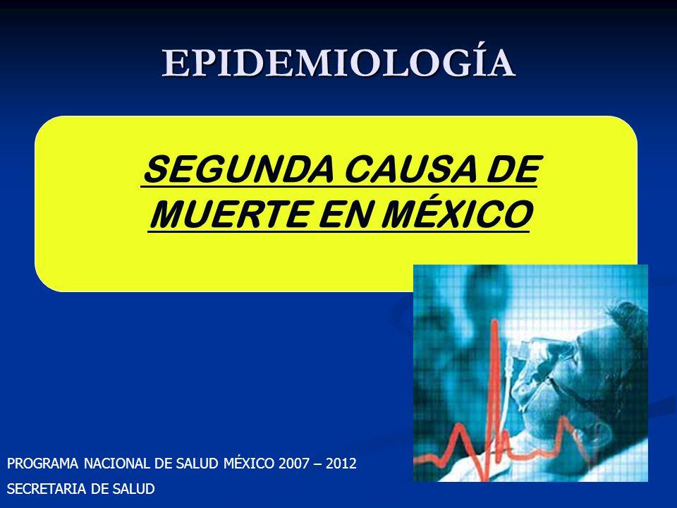 EPIDEMIOLOGÍA SEGUNDA CAUSA DE MUERTE EN MÉXICO PROGRAMA NACIONAL DE SALUD MÉXICO 2007 – 2012 SECRETARIA DE SALUD