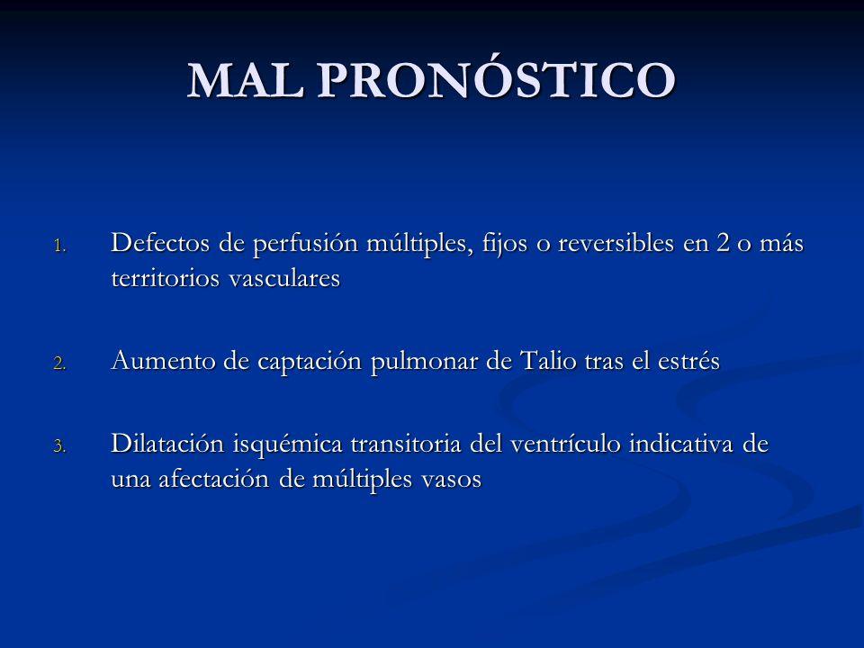 MAL PRONÓSTICO 1. Defectos de perfusión múltiples, fijos o reversibles en 2 o más territorios vasculares 2. Aumento de captación pulmonar de Talio tra