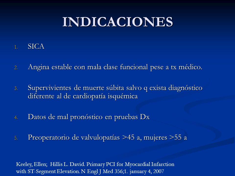 INDICACIONES 1. SICA 2. Angina estable con mala clase funcional pese a tx médico. 3. Supervivientes de muerte súbita salvo q exista diagnóstico difere