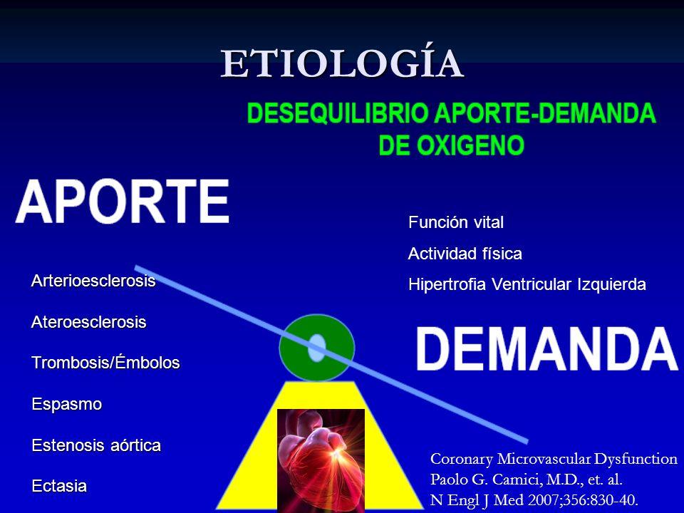 ETIOLOGÍA ArterioesclerosisAteroesclerosisTrombosis/ÉmbolosEspasmo Estenosis aórtica Ectasia Función vital Actividad física Hipertrofia Ventricular Iz