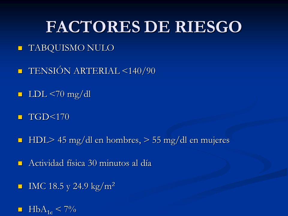 FACTORES DE RIESGO TABQUISMO NULO TABQUISMO NULO TENSIÓN ARTERIAL <140/90 TENSIÓN ARTERIAL <140/90 LDL <70 mg/dl LDL <70 mg/dl TGD<170 TGD<170 HDL> 45
