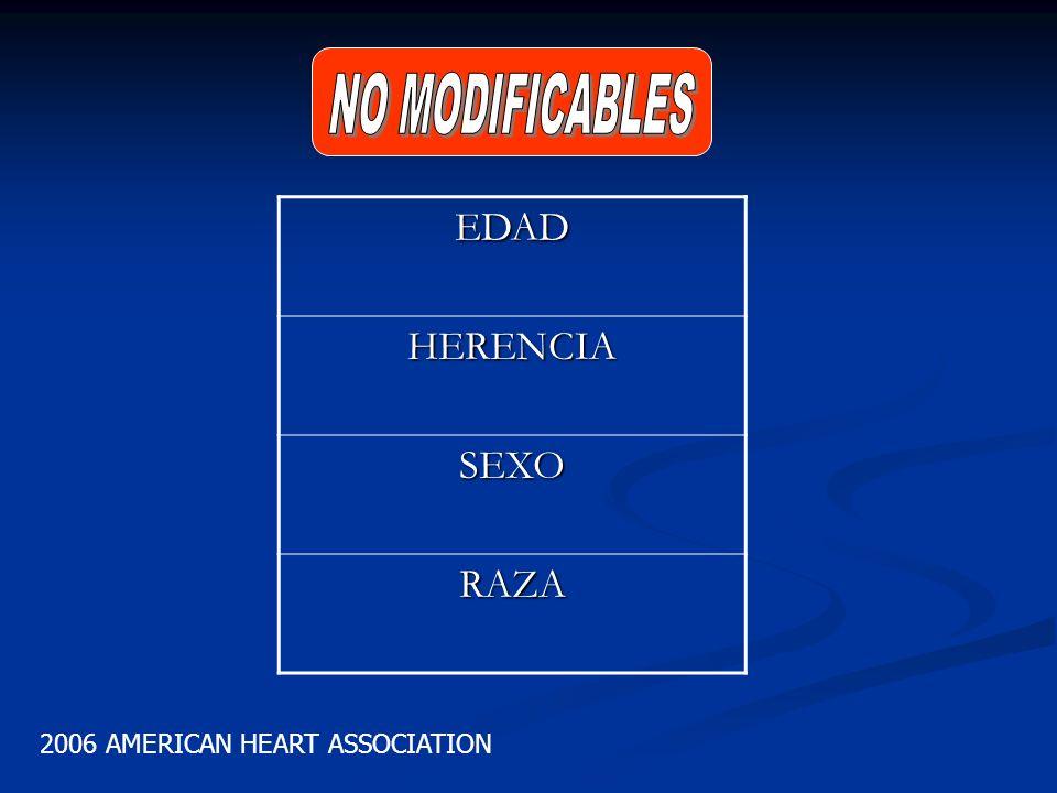 EDADHERENCIA SEXO RAZA 2006 AMERICAN HEART ASSOCIATION