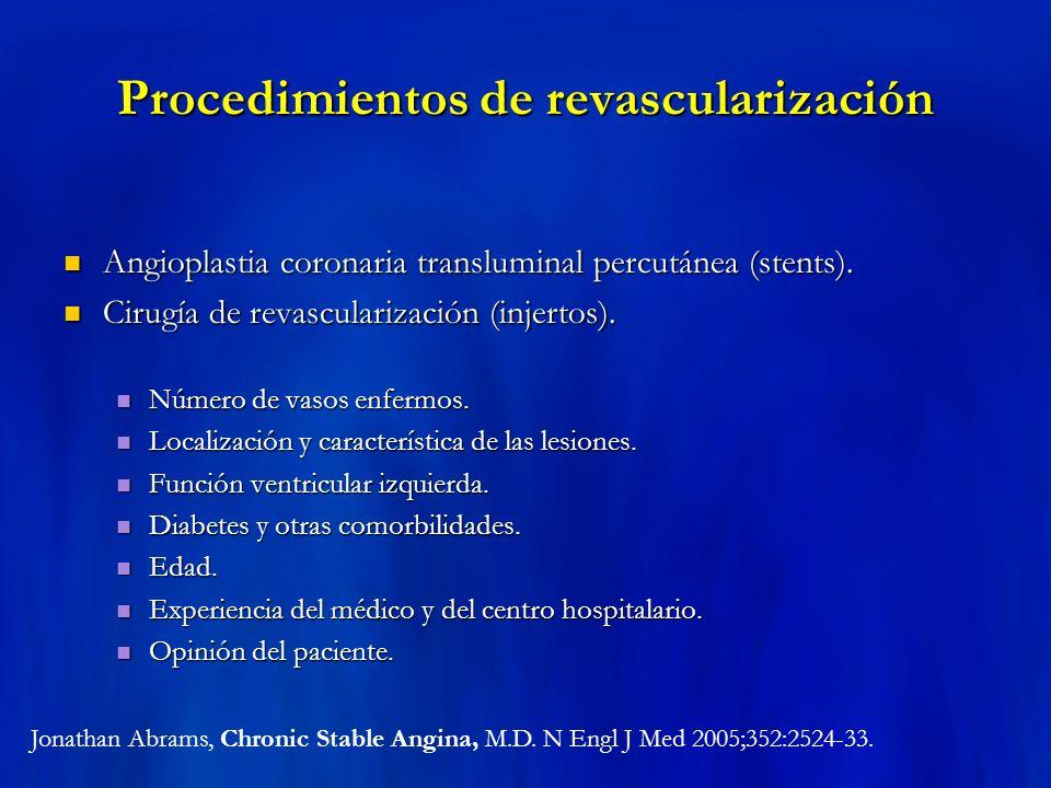 Procedimientos de revascularización Angioplastia coronaria transluminal percutánea (stents). Angioplastia coronaria transluminal percutánea (stents).