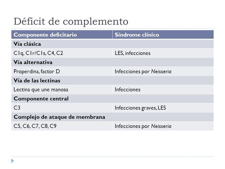 Déficit de complemento Componente deficitarioSíndrome clínico Vía clásica C1q, C1r/C1s, C4, C2LES, infecciones Vía alternativa Properdina, factor DInf