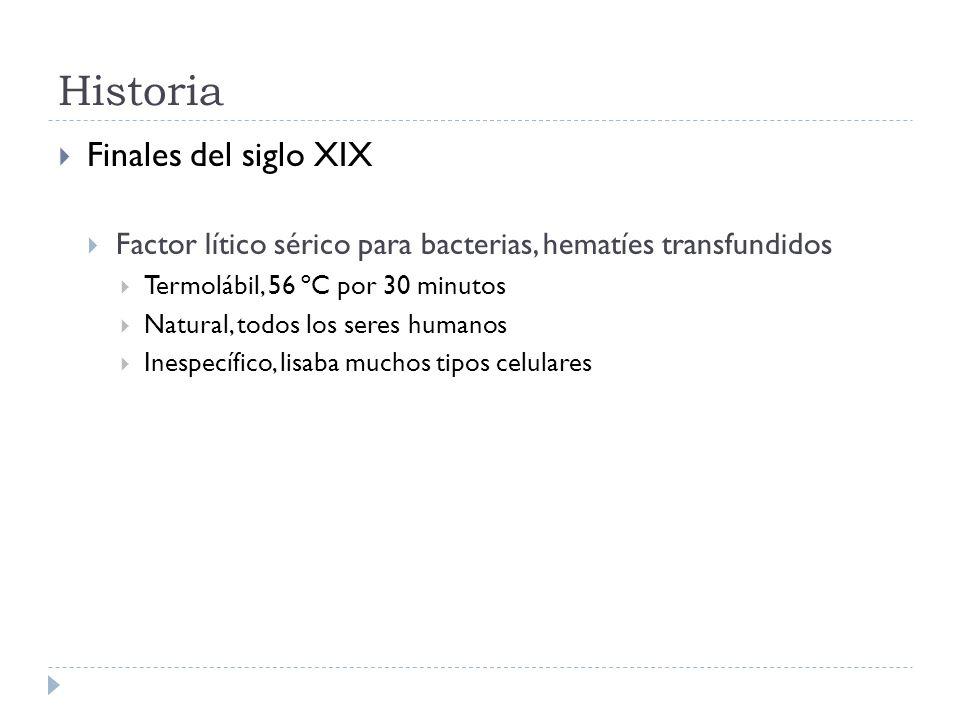 Historia Finales del siglo XIX Factor lítico sérico para bacterias, hematíes transfundidos Termolábil, 56 ºC por 30 minutos Natural, todos los seres h