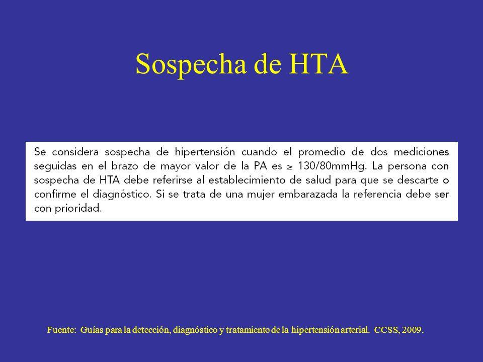 Sospecha de HTA Fuente: Guías para la detección, diagnóstico y tratamiento de la hipertensión arterial. CCSS, 2009.