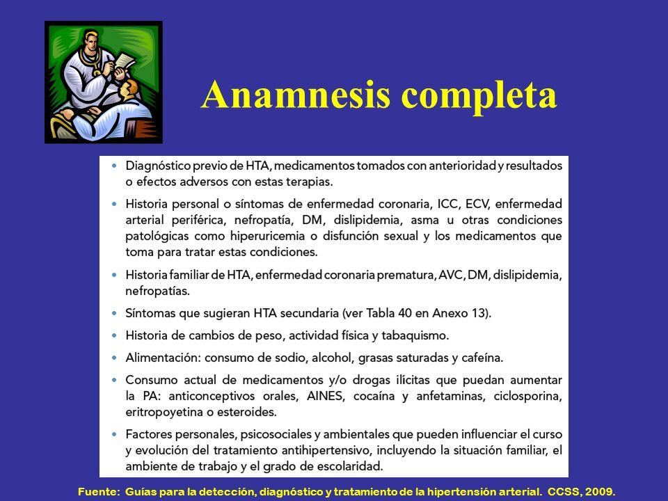 Anamnesis completa Fuente: Guías para la detección, diagnóstico y tratamiento de la hipertensión arterial. CCSS, 2009.
