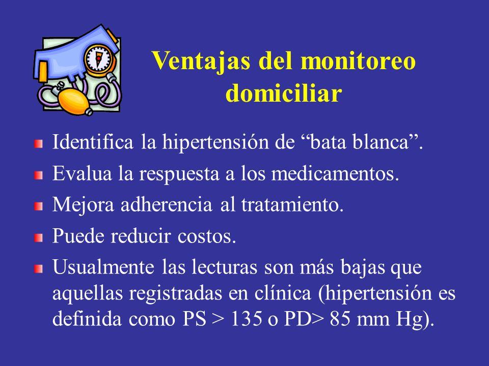 Ventajas del monitoreo domiciliar Identifica la hipertensión de bata blanca. Evalua la respuesta a los medicamentos. Mejora adherencia al tratamiento.