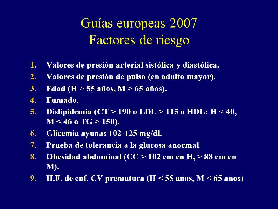 Guías europeas 2007 Factores de riesgo 1.Valores de presión arterial sistólica y diastólica. 2.Valores de presión de pulso (en adulto mayor). 3.Edad (