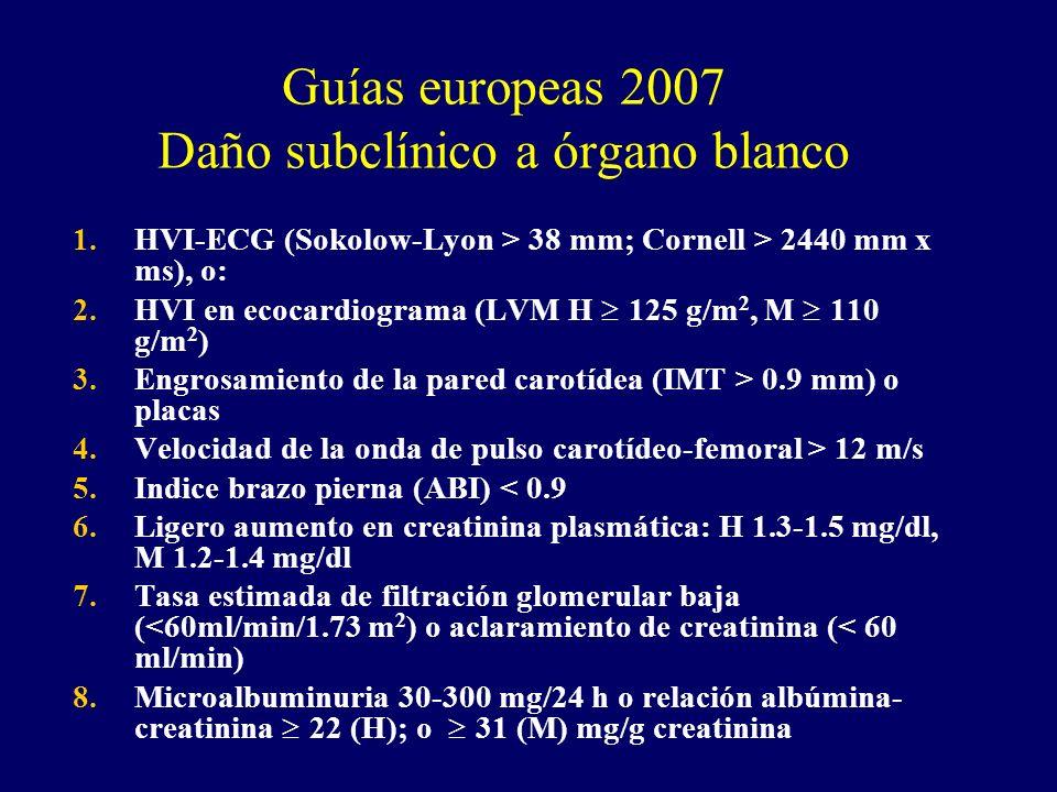 Guías europeas 2007 Daño subclínico a órgano blanco 1.HVI-ECG (Sokolow-Lyon > 38 mm; Cornell > 2440 mm x ms), o: 2.HVI en ecocardiograma (LVM H 125 g/