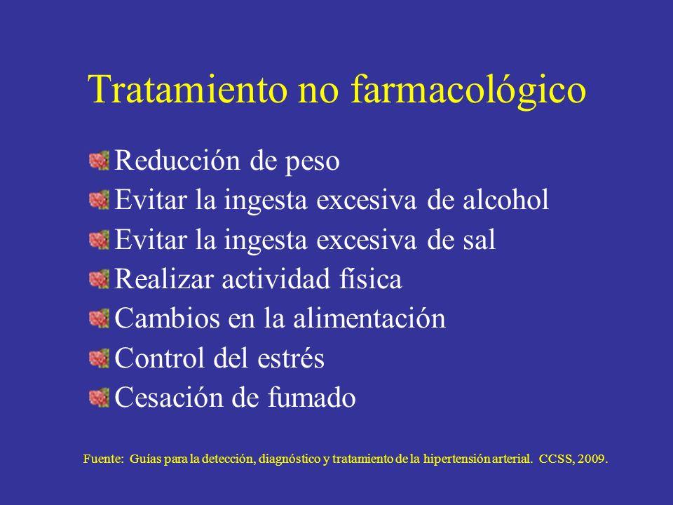 Reducción de peso Evitar la ingesta excesiva de alcohol Evitar la ingesta excesiva de sal Realizar actividad física Cambios en la alimentación Control