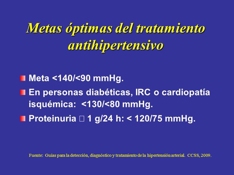 Metas óptimas del tratamiento antihipertensivo Meta <140/<90 mmHg. En personas diabéticas, IRC o cardiopatía isquémica: <130/<80 mmHg. Proteinuria 1 g