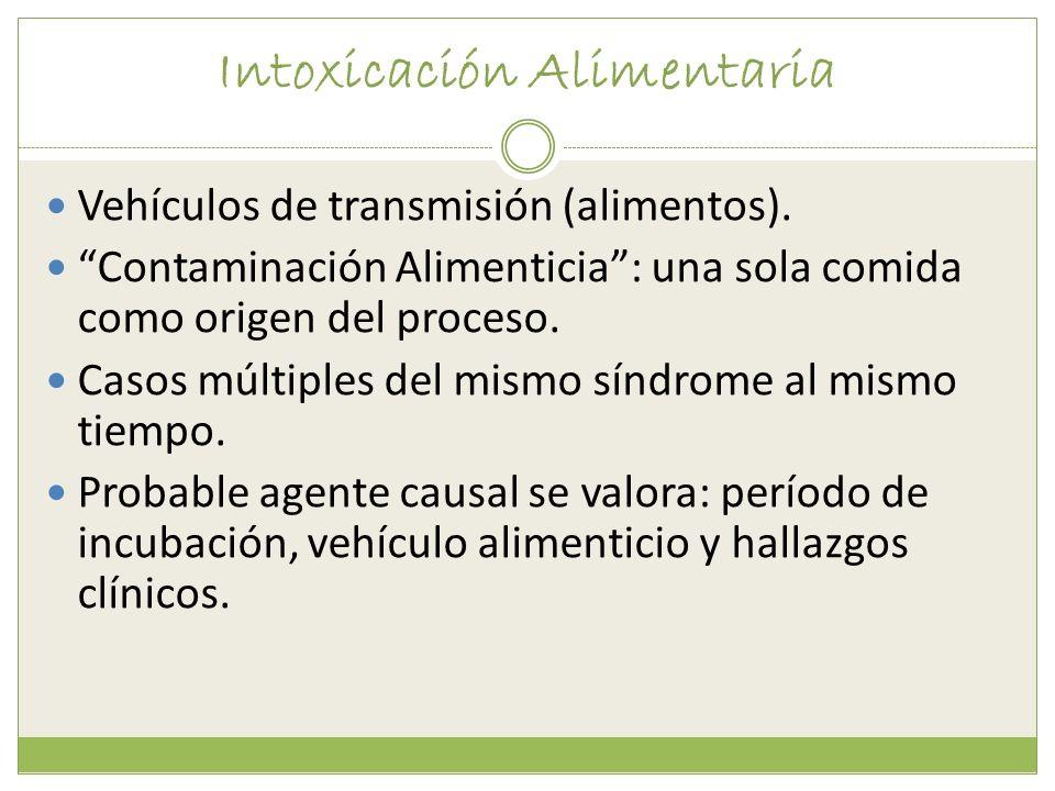 Intoxicación Alimentaria Vehículos de transmisión (alimentos). Contaminación Alimenticia: una sola comida como origen del proceso. Casos múltiples del