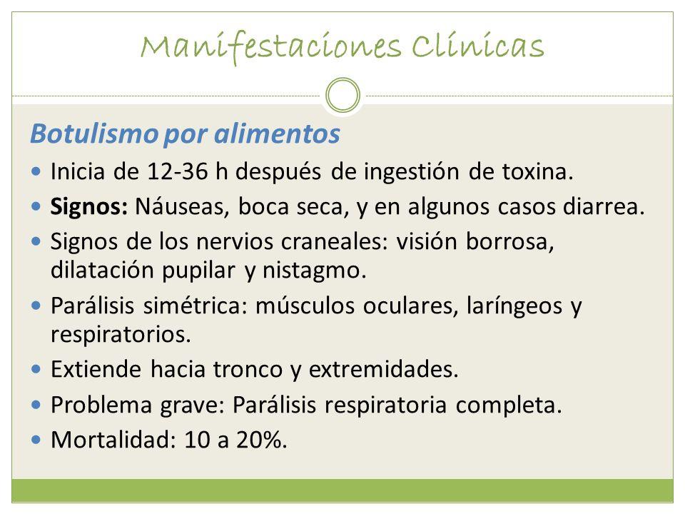 Manifestaciones Clínicas Botulismo por alimentos Inicia de 12-36 h después de ingestión de toxina. Signos: Náuseas, boca seca, y en algunos casos diar