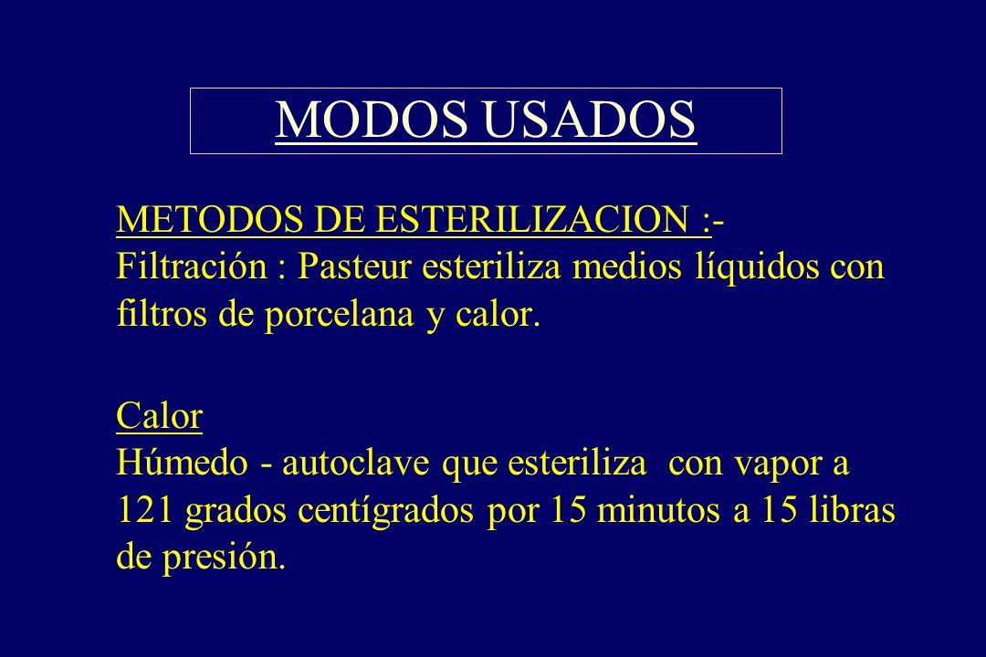 MODOS USADOS §METODOS DE ESTERILIZACION :- Filtración : Pasteur esteriliza medios líquidos con filtros de porcelana y calor. §Calor Húmedo - autoclave