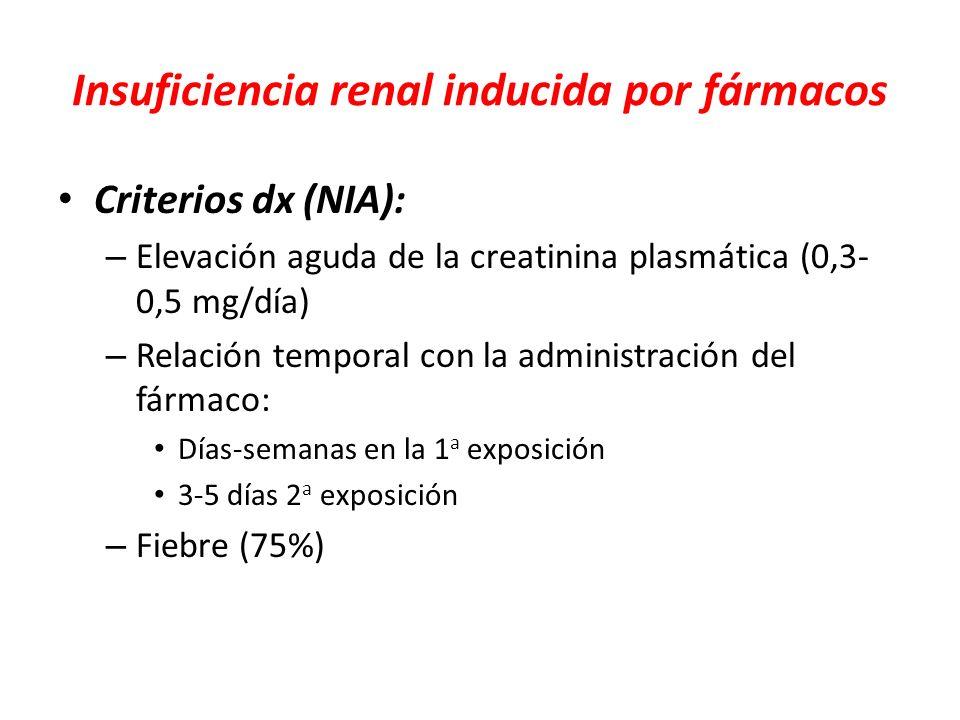 Insuficiencia renal inducida por fármacos Criterios dx (NIA): – Elevación aguda de la creatinina plasmática (0,3- 0,5 mg/día) – Relación temporal con
