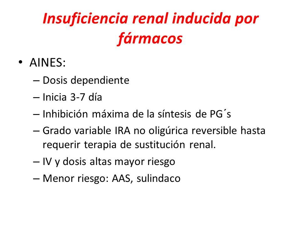 Insuficiencia renal inducida por fármacos AINES: – Dosis dependiente – Inicia 3-7 día – Inhibición máxima de la síntesis de PG´s – Grado variable IRA