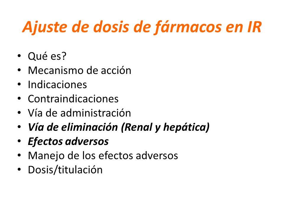 Ajuste de dosis de fármacos en IR Qué es? Mecanismo de acción Indicaciones Contraindicaciones Vía de administración Vía de eliminación (Renal y hepáti