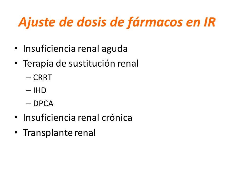 Ajuste de dosis de fármacos en IR Insuficiencia renal aguda Terapia de sustitución renal – CRRT – IHD – DPCA Insuficiencia renal crónica Transplante r