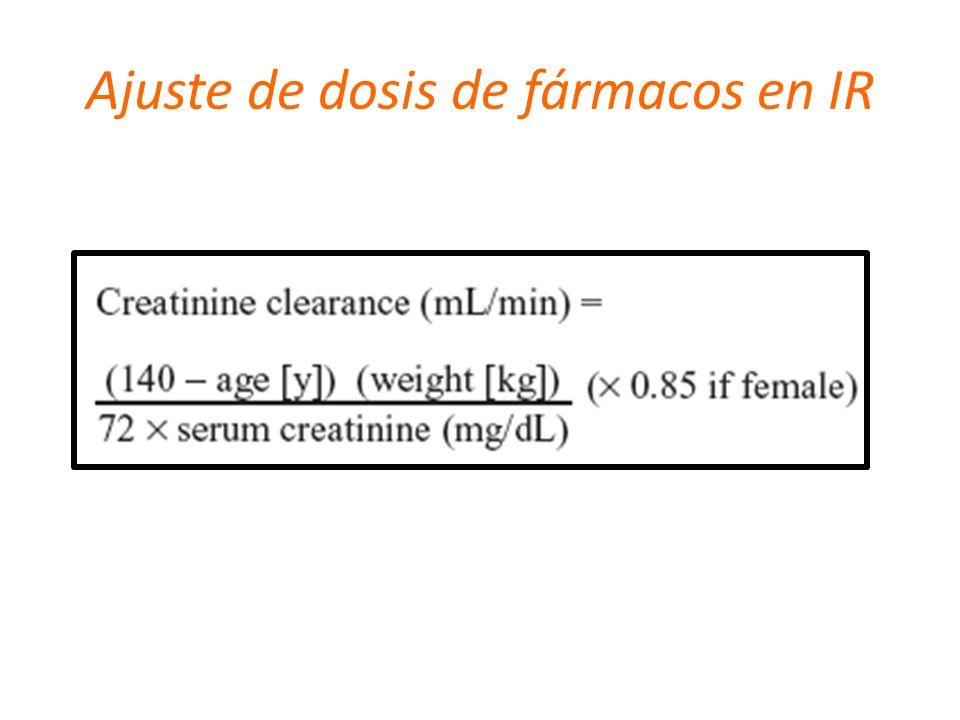 Ajuste de dosis de fármacos en IR