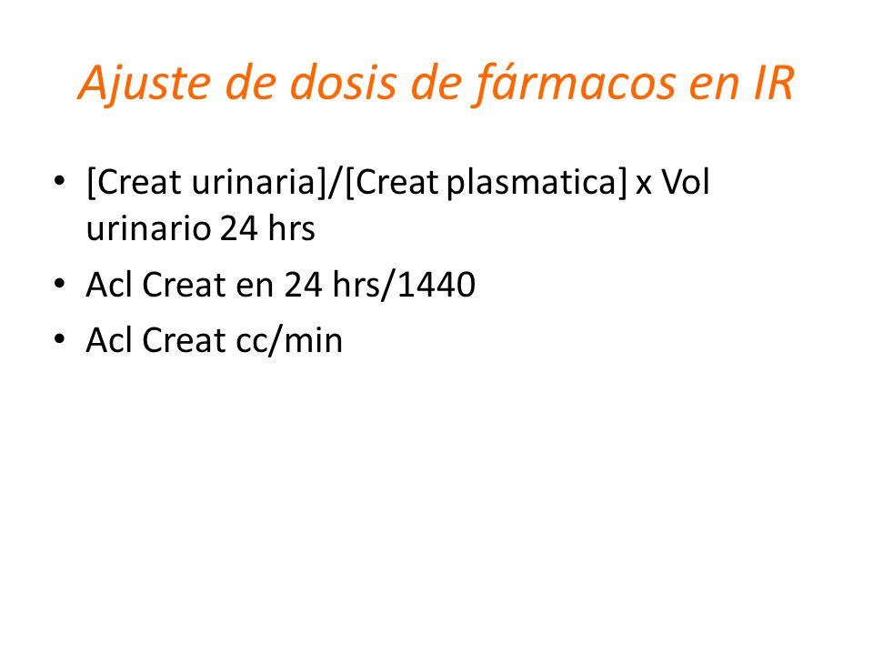 [Creat urinaria]/[Creat plasmatica] x Vol urinario 24 hrs Acl Creat en 24 hrs/1440 Acl Creat cc/min