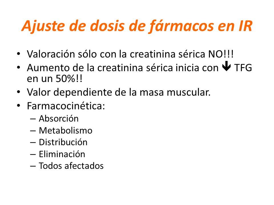 Valoración sólo con la creatinina sérica NO!!! Aumento de la creatinina sérica inicia con TFG en un 50%!! Valor dependiente de la masa muscular. Farma