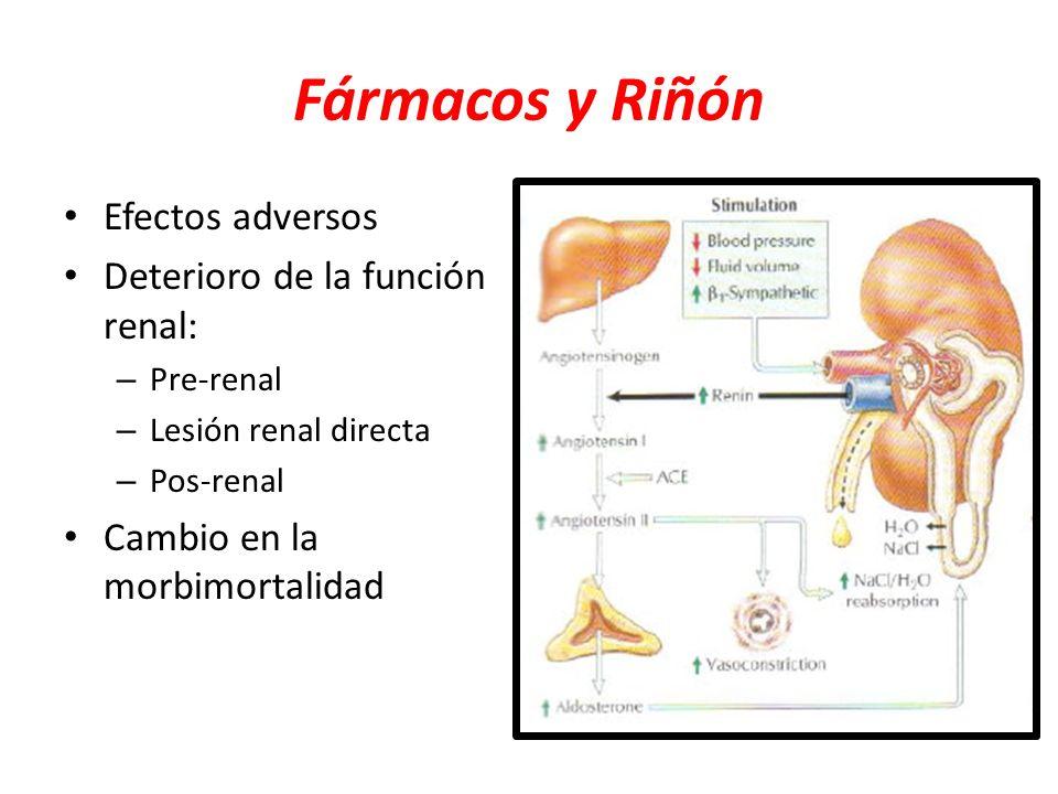 Fármacos y Riñón Efectos adversos Deterioro de la función renal: – Pre-renal – Lesión renal directa – Pos-renal Cambio en la morbimortalidad