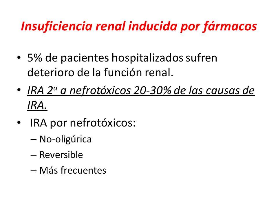 Insuficiencia renal inducida por fármacos 5% de pacientes hospitalizados sufren deterioro de la función renal. IRA 2 a a nefrotóxicos 20-30% de las ca