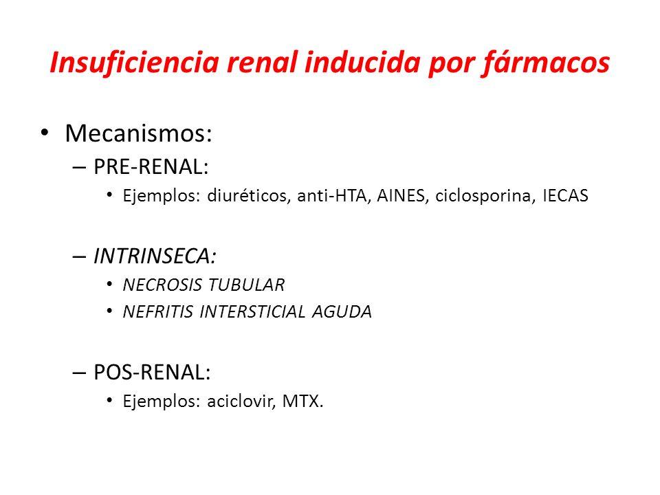 Insuficiencia renal inducida por fármacos Mecanismos: – PRE-RENAL: Ejemplos: diuréticos, anti-HTA, AINES, ciclosporina, IECAS – INTRINSECA: NECROSIS T
