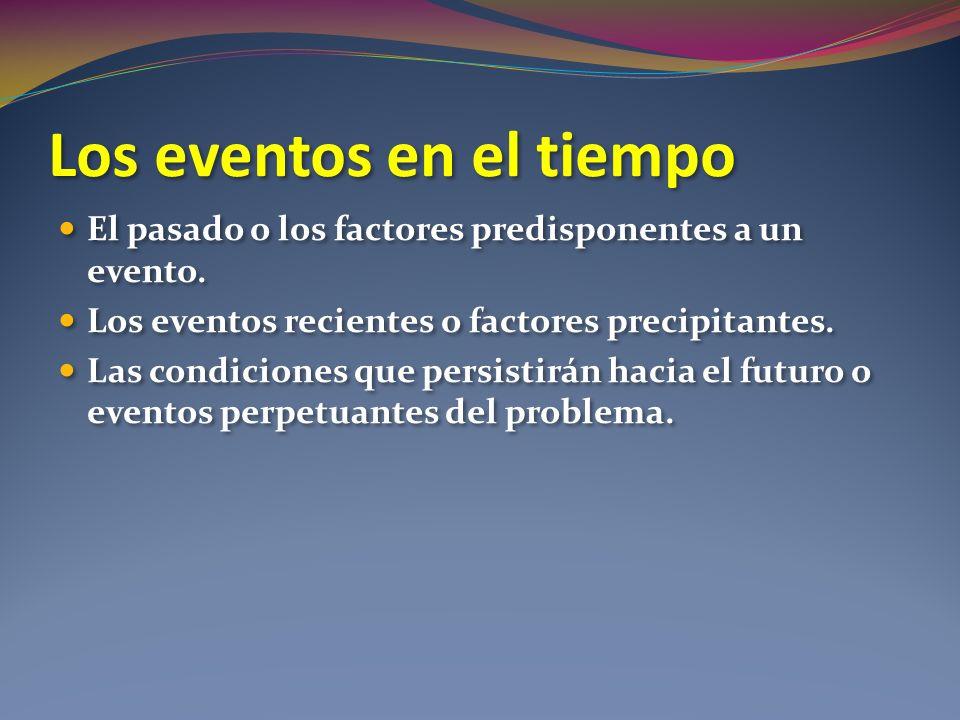 Los eventos en el tiempo El pasado o los factores predisponentes a un evento. Los eventos recientes o factores precipitantes. Las condiciones que pers
