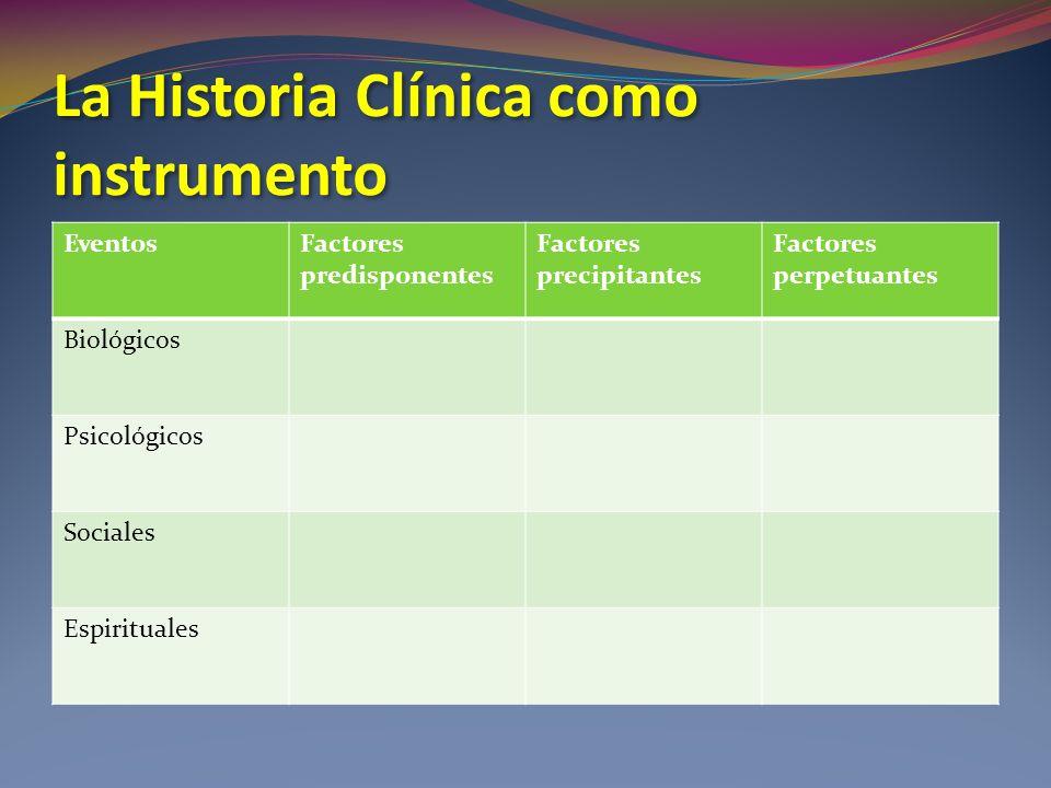 La Historia Clínica como instrumento EventosFactores predisponentes Factores precipitantes Factores perpetuantes Biológicos Psicológicos Sociales Espi