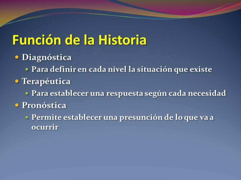 Función de la Historia Diagnóstica Para definir en cada nivel la situación que existe Terapéutica Para establecer una respuesta según cada necesidad P