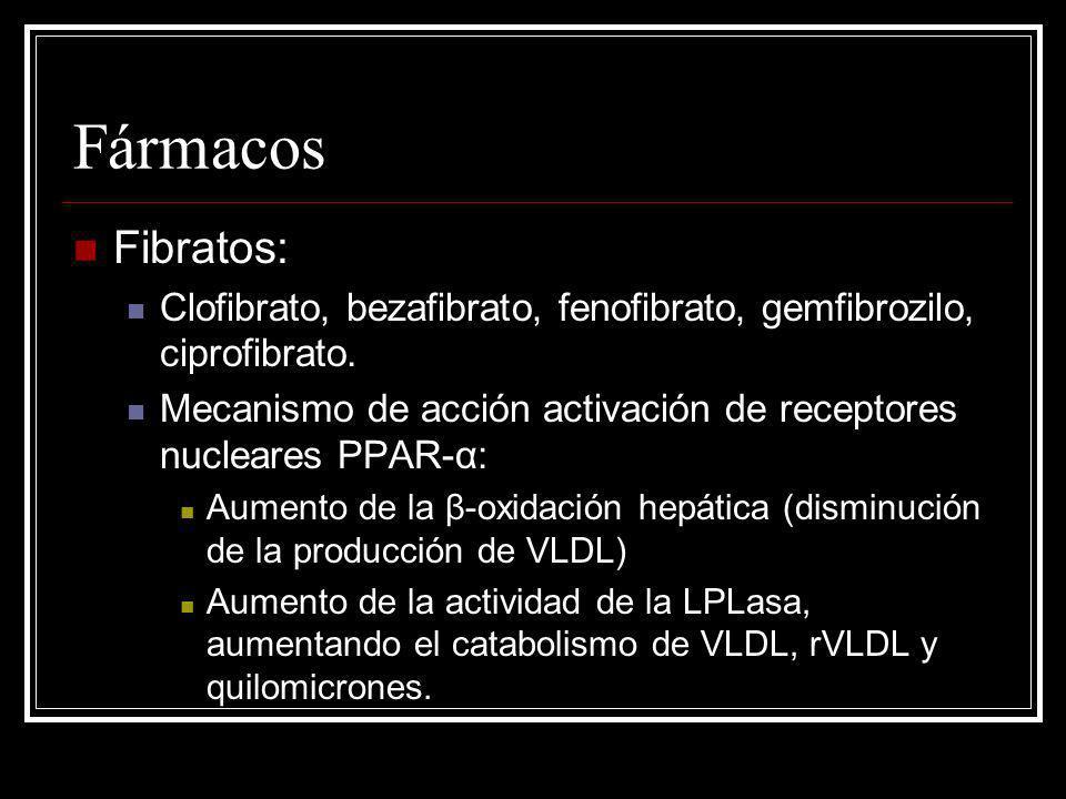 Fármacos Fibratos: Clofibrato, bezafibrato, fenofibrato, gemfibrozilo, ciprofibrato. Mecanismo de acción activación de receptores nucleares PPAR-α: Au