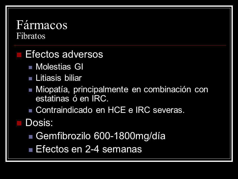 Fármacos Fibratos Efectos adversos Molestias GI Litiasis biliar Miopatía, principalmente en combinación con estatinas ó en IRC. Contraindicado en HCE