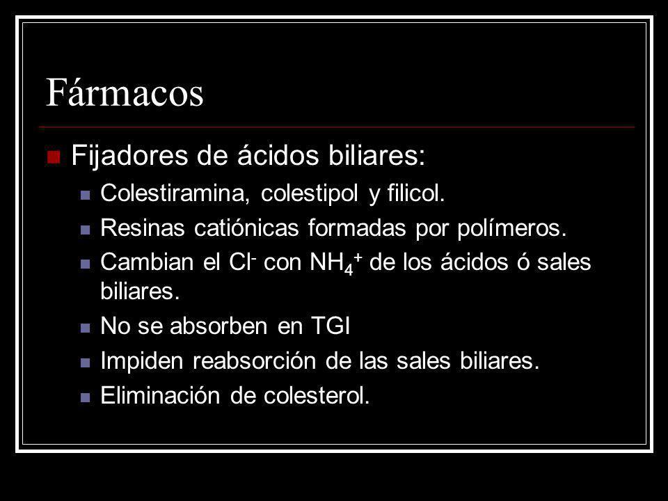 Fármacos Fijadores de ácidos biliares: Colestiramina, colestipol y filicol. Resinas catiónicas formadas por polímeros. Cambian el Cl - con NH 4 + de l