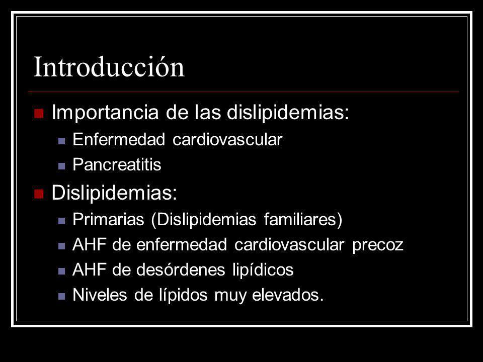 Introducción Importancia de las dislipidemias: Enfermedad cardiovascular Pancreatitis Dislipidemias: Primarias (Dislipidemias familiares) AHF de enfer